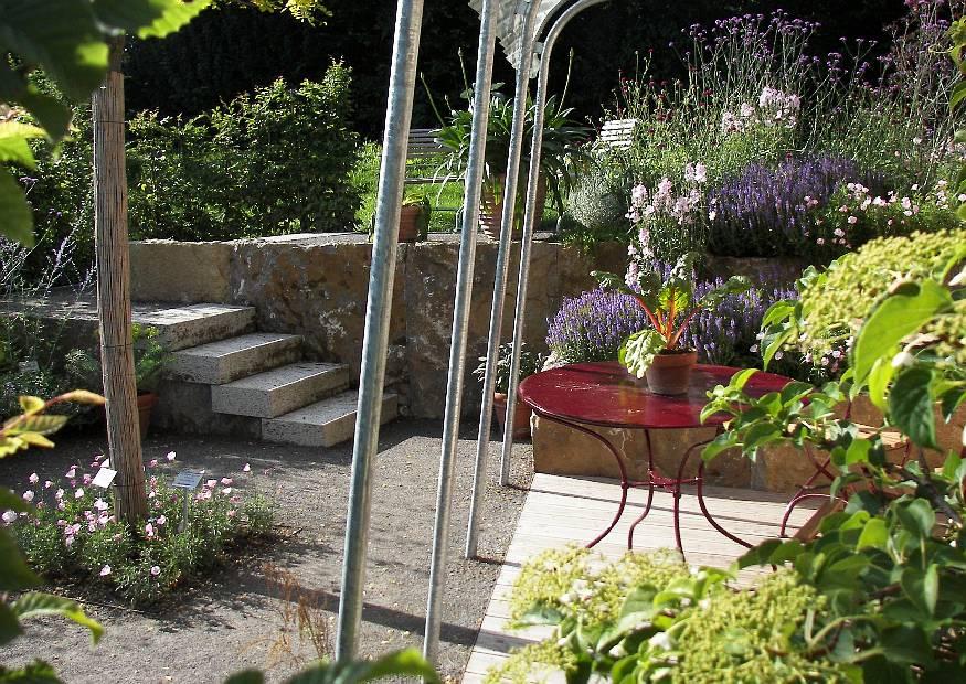 Garten planen 10 einfache schritte den garten selbst for Einfache gartengestaltung ideen